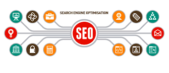 Increase online visiblity with top seo company in india
