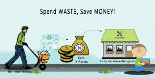 Smart waste management solution in gurgaon
