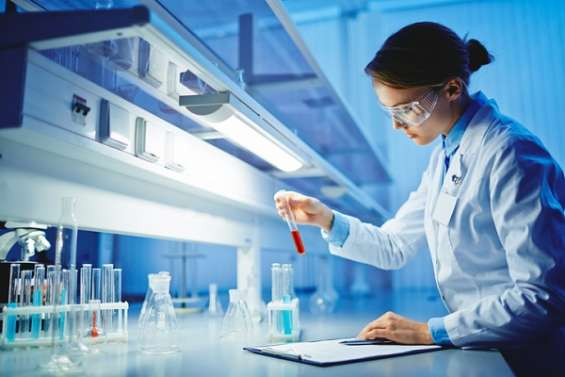 Ways research and development can help your growing business