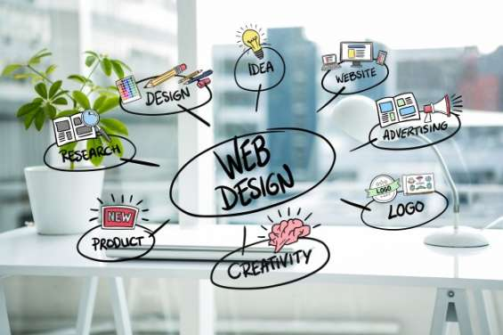 Seo & web design company bristol – launchyourbusiness