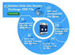 How to convert edb to pst