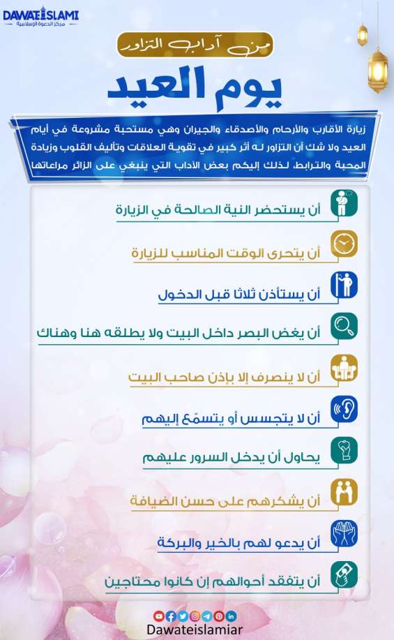 Etiquette of visiting on the day of eid